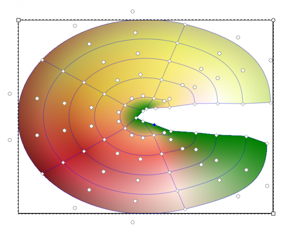 The truth about the conical gradient mesh.